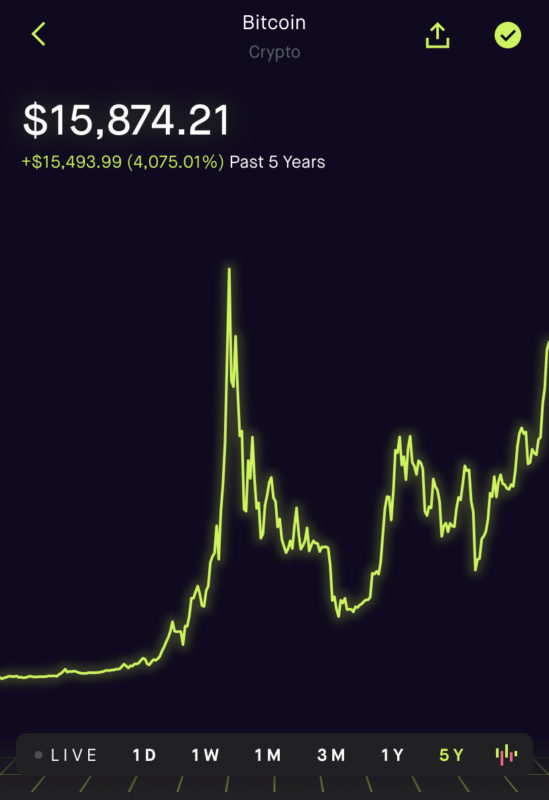 Bitcoin-Cryptocurrency-on-Robinhood-1