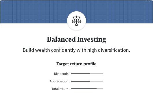 Fundrise core: balanced investing plan